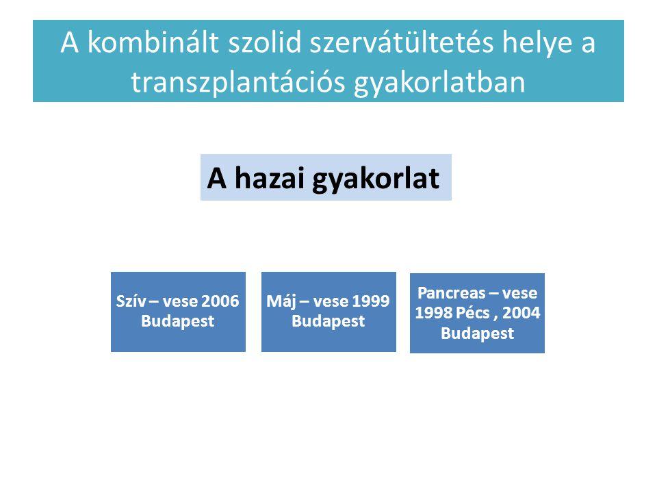 A kombinált szolid szervátültetés helye a transzplantációs gyakorlatban A hazai gyakorlat Szív – vese 2006 Budapest Máj – vese 1999 Budapest Pancreas – vese 1998 Pécs, 2004 Budapest