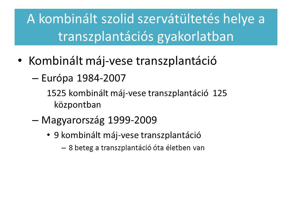 Kombinált máj-vese transzplantáció – Európa 1984-2007 1525 kombinált máj-vese transzplantáció 125 központban – Magyarország 1999-2009 9 kombinált máj-vese transzplantáció – 8 beteg a transzplantáció óta életben van