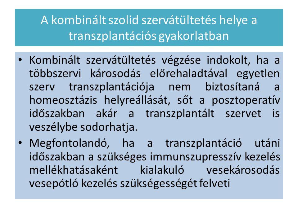 A kombinált szolid szervátültetés helye a transzplantációs gyakorlatban 69321 transzplantált beteg 1990-2000 között 11426 betegnél ( 16,5%) alakult ki CRF, 3297 igényelt vesetranszplantációt vagy HD-t 5 évvel a transzplantáció után CRF risk index: – kor 1,36 – Női nem 0,74 – HCV 1,15 – Hypertensio 1,18 – DM 1,42 – Posztoperatív veseelégtelenség : 2,13