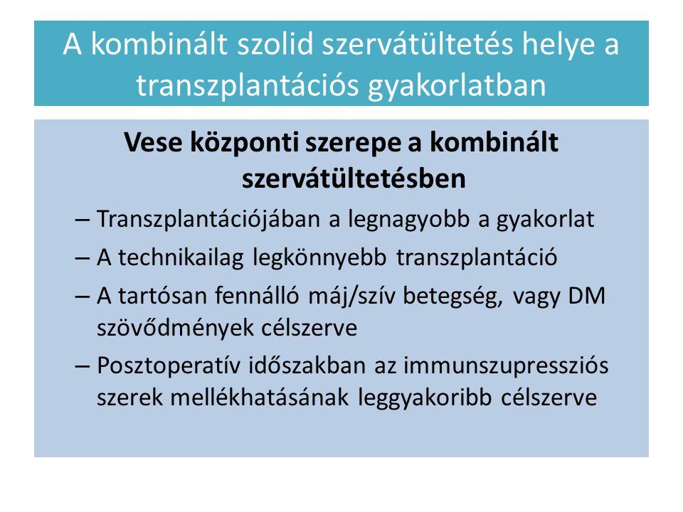 A kombinált szolid szervátültetés helye a transzplantációs gyakorlatban Vese központi szerepe a kombinált szervátültetésben – Transzplantációjában a legnagyobb a gyakorlat – A technikailag legkönnyebb transzplantáció – A tartósan fennálló máj/szív betegség, vagy DM szövődmények célszerve – Posztoperatív időszakban az immunszupressziós szerek mellékhatásának leggyakoribb célszerve