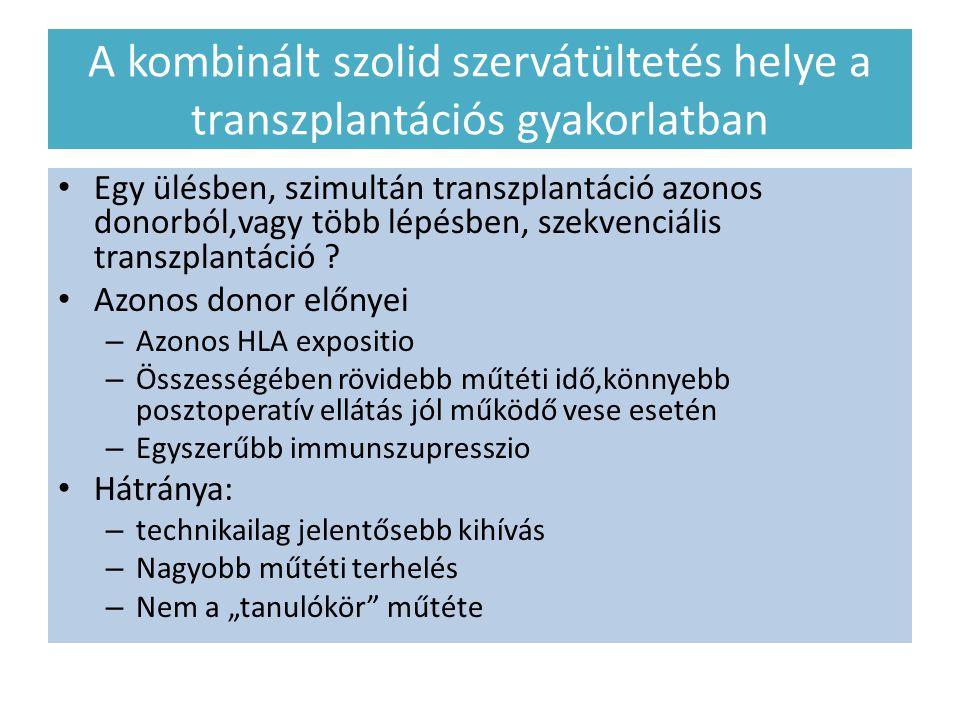 A kombinált szolid szervátültetés helye a transzplantációs gyakorlatban Pancreas-vese transzplantáció 1966 Kelly Máj-vese transzplantáció 1984 Margreiter Szív-vese transzplantáció 1978 Norman Szív-tüdő transzplantáció Szív-máj transzplantáció
