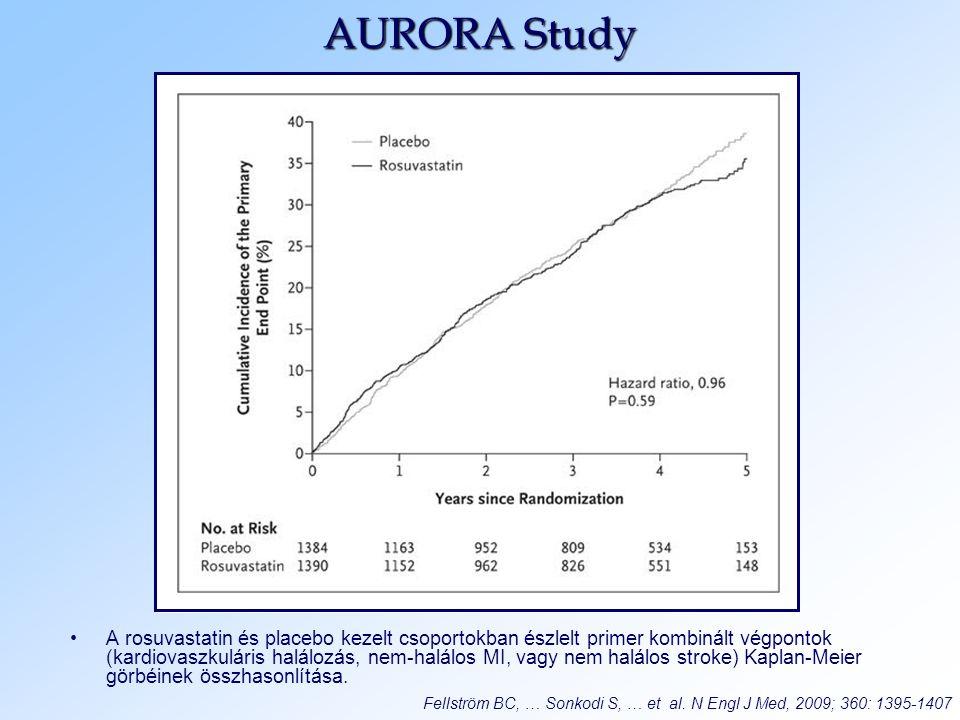 AURORA Study A rosuvastatin és placebo kezelt csoportokban észlelt primer kombinált végpontok (kardiovaszkuláris halálozás, nem-halálos MI, vagy nem h