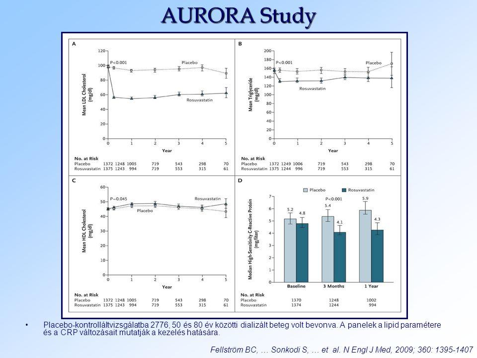 AURORA Study Placebo-kontrolláltvizsgálatba 2776, 50 és 80 év közötti dializált beteg volt bevonva. A panelek a lipid paramétere és a CRP változásait