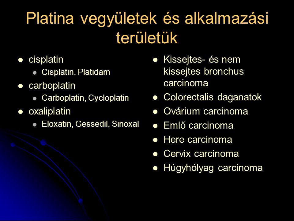 Platina vegyületek és alkalmazási területük cisplatin Cisplatin, Platidam carboplatin Carboplatin, Cycloplatin oxaliplatin Eloxatin, Gessedil, Sinoxal
