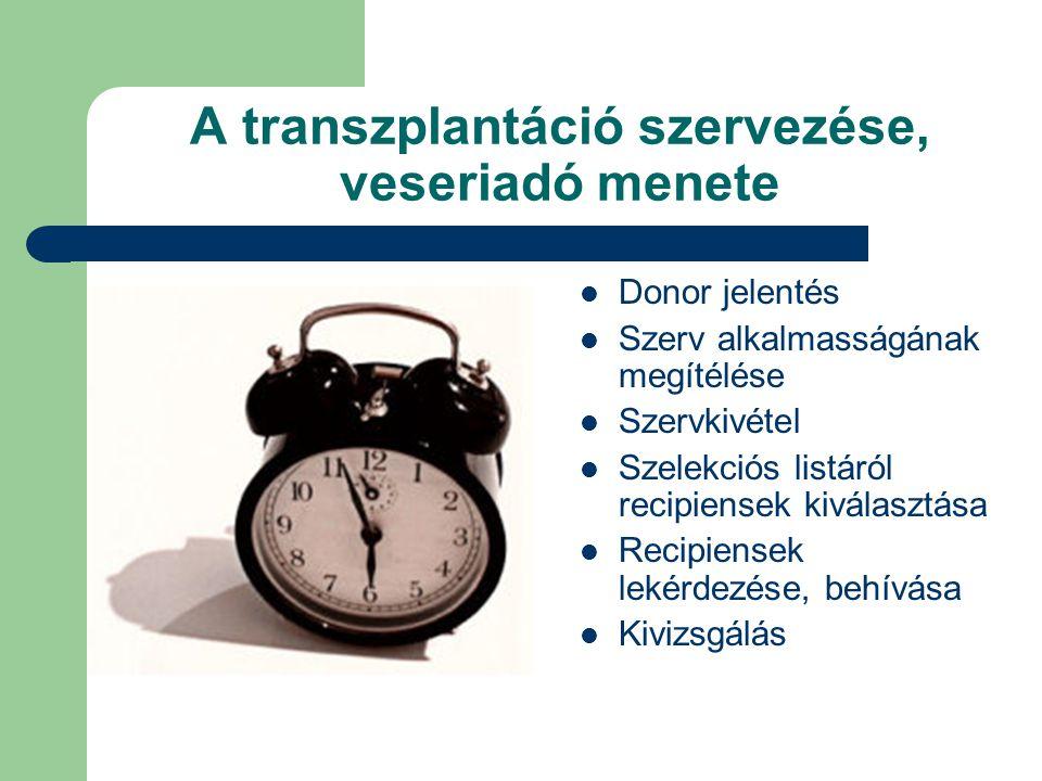 A transzplantáció szervezése, veseriadó menete Donor jelentés Szerv alkalmasságának megítélése Szervkivétel Szelekciós listáról recipiensek kiválasztása Recipiensek lekérdezése, behívása Kivizsgálás
