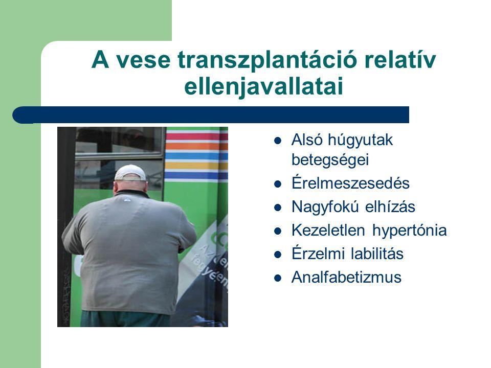 A vese transzplantáció relatív ellenjavallatai Alsó húgyutak betegségei Érelmeszesedés Nagyfokú elhízás Kezeletlen hypertónia Érzelmi labilitás Analfabetizmus