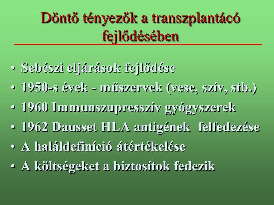 Döntő tényezők a transzplantácó fejlődésében Sebészi eljárások fejlődése 1950-s évek - műszervek (vese, szív, stb.) 1960 Immunszupresszív gyógyszerek