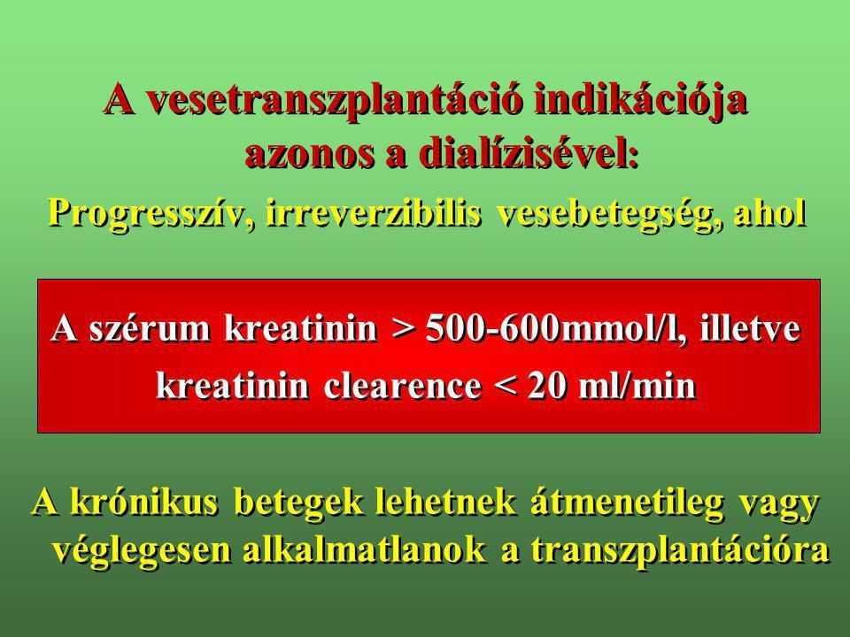 A vesetranszplantáció indikációja azonos a dialízisével : Progresszív, irreverzibilis vesebetegség, ahol A szérum kreatinin > 500-600mmol/l, illetve k