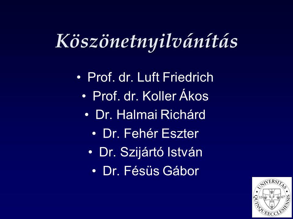 Köszönetnyilvánítás Prof. dr. Luft Friedrich Prof. dr. Koller Ákos Dr. Halmai Richárd Dr. Fehér Eszter Dr. Szijártó István Dr. Fésüs Gábor