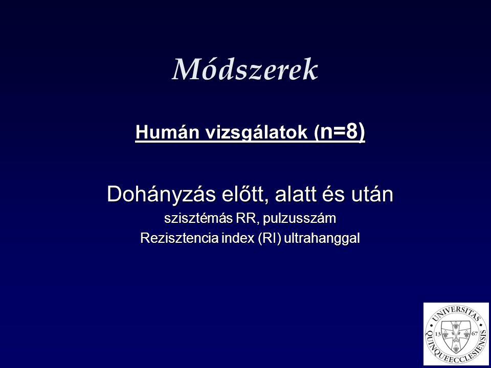 Módszerek Humán vizsgálatok ( n=8) Dohányzás előtt, alatt és után szisztémás RR, pulzusszám Rezisztencia index (RI) ultrahanggal
