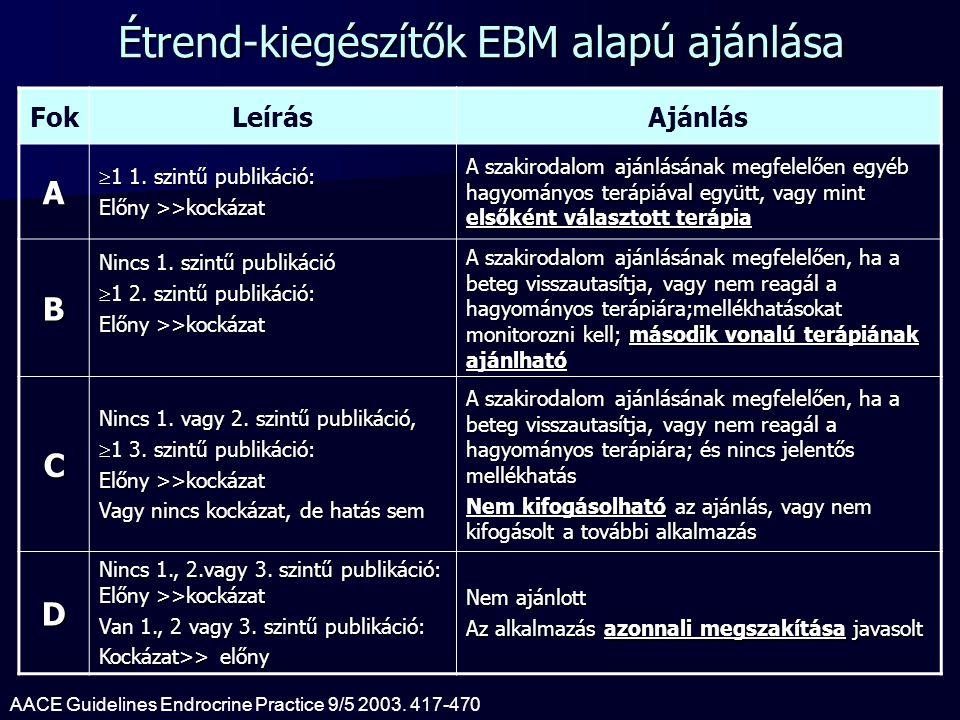 Étrend-kiegészítők EBM alapú ajánlása FokLeírásAjánlás A  1 1. szintű publikáció: Előny >>kockázat A szakirodalom ajánlásának megfelelően egyéb hagyo