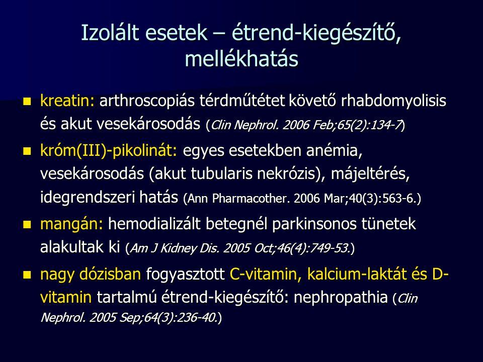 Izolált esetek – étrend-kiegészítő, mellékhatás kreatin: arthroscopiás térdműtétet követő rhabdomyolisis és akut vesekárosodás (Clin Nephrol. 2006 Feb