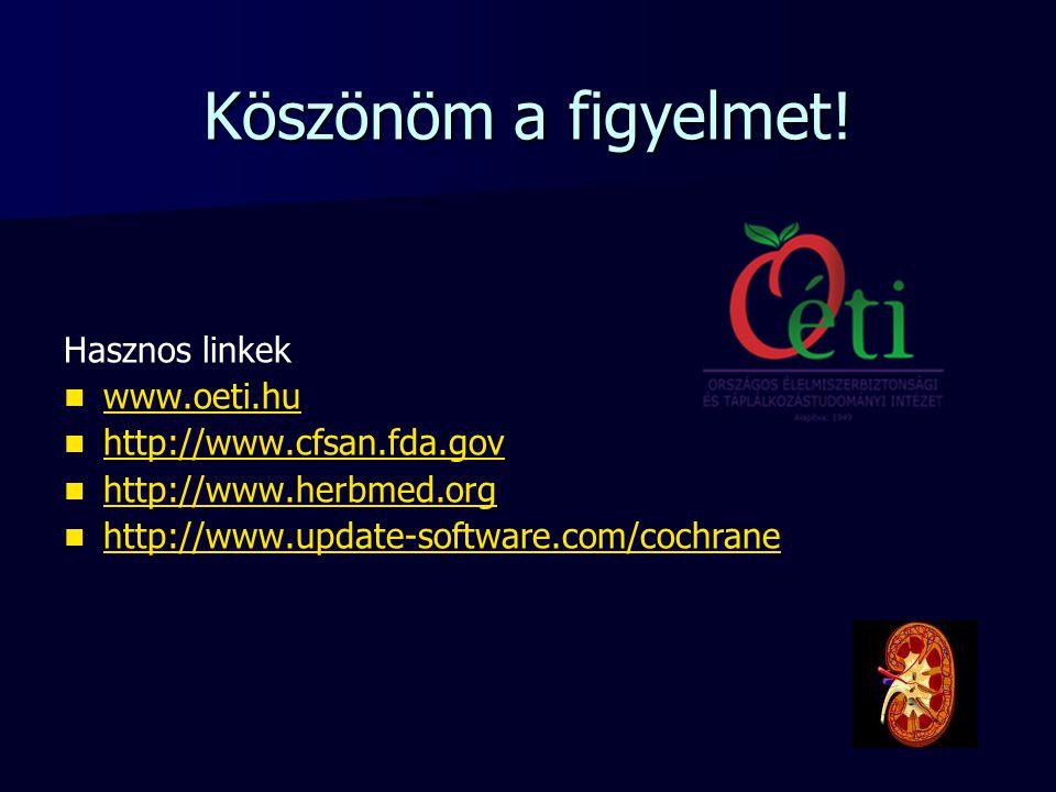 Hasznos linkek www.oeti.hu http://www.cfsan.fda.gov http://www.herbmed.org http://www.update-software.com/cochrane Köszönöm a figyelmet!