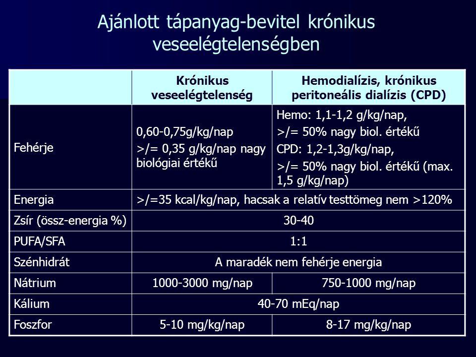Ajánlott tápanyag-bevitel krónikus veseelégtelenségben Krónikus veseelégtelenség Hemodialízis, krónikus peritoneális dialízis (CPD) Fehérje 0,60-0,75g