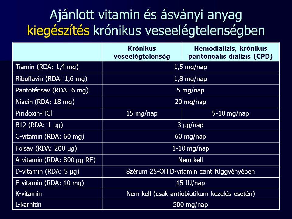 Krónikus veseelégtelenség Hemodialízis, krónikus peritoneális dialízis (CPD) Tiamin (RDA: 1,4 mg)1,5 mg/nap Riboflavin (RDA: 1,6 mg)1,8 mg/nap Pantoté
