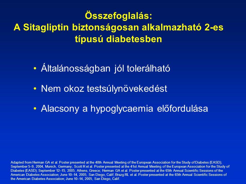 Összefoglalás: A Sitagliptin biztonságosan alkalmazható 2-es típusú diabetesben Általánosságban jól tolerálható Nem okoz testsúlynövekedést Alacsony a hypoglycaemia előfordulása Adapted from Herman GA et al.