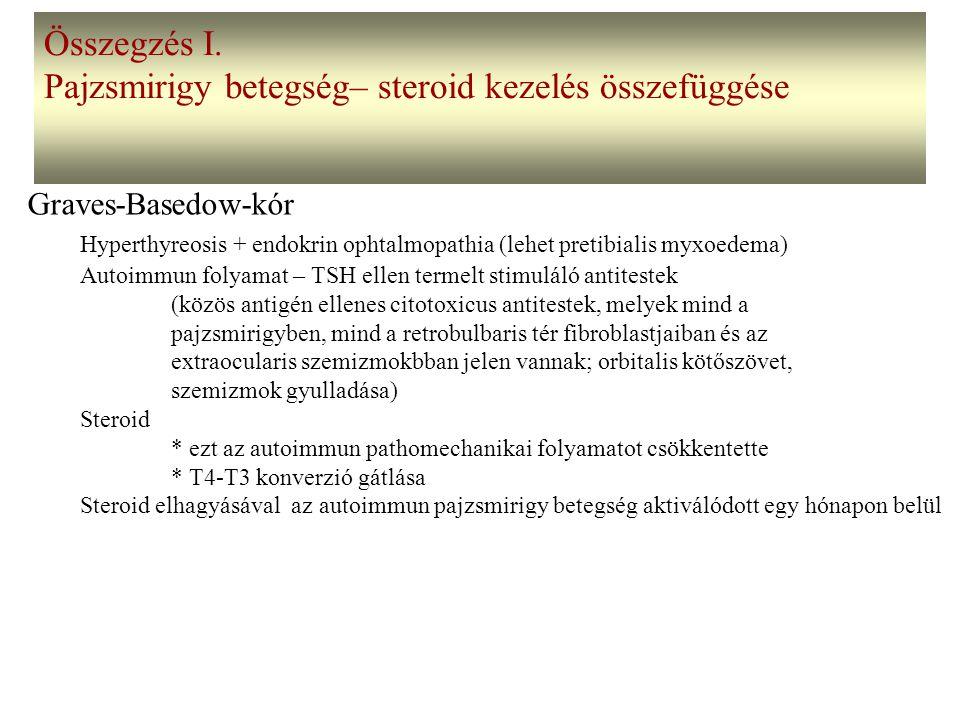 Graves-Basedow-kór Hyperthyreosis + endokrin ophtalmopathia (lehet pretibialis myxoedema) Autoimmun folyamat – TSH ellen termelt stimuláló antitestek
