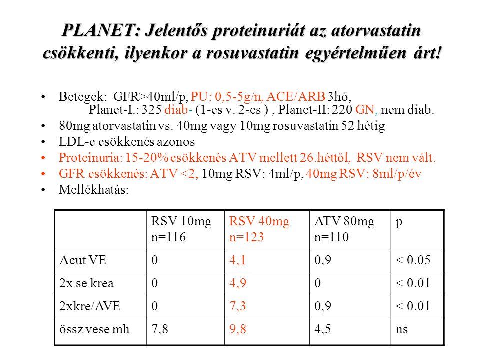 PLANET: Jelentős proteinuriát az atorvastatin csökkenti, ilyenkor a rosuvastatin egyértelműen árt.