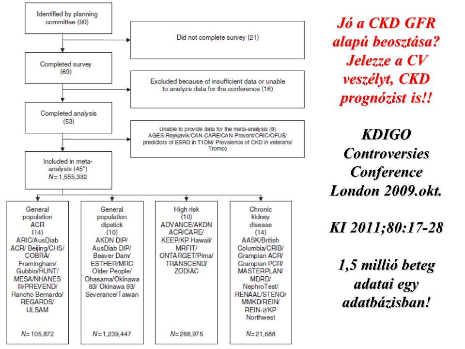 Jó a CKD GFR alapú beosztása.Jelezze a CV veszélyt, CKD prognózist is!.