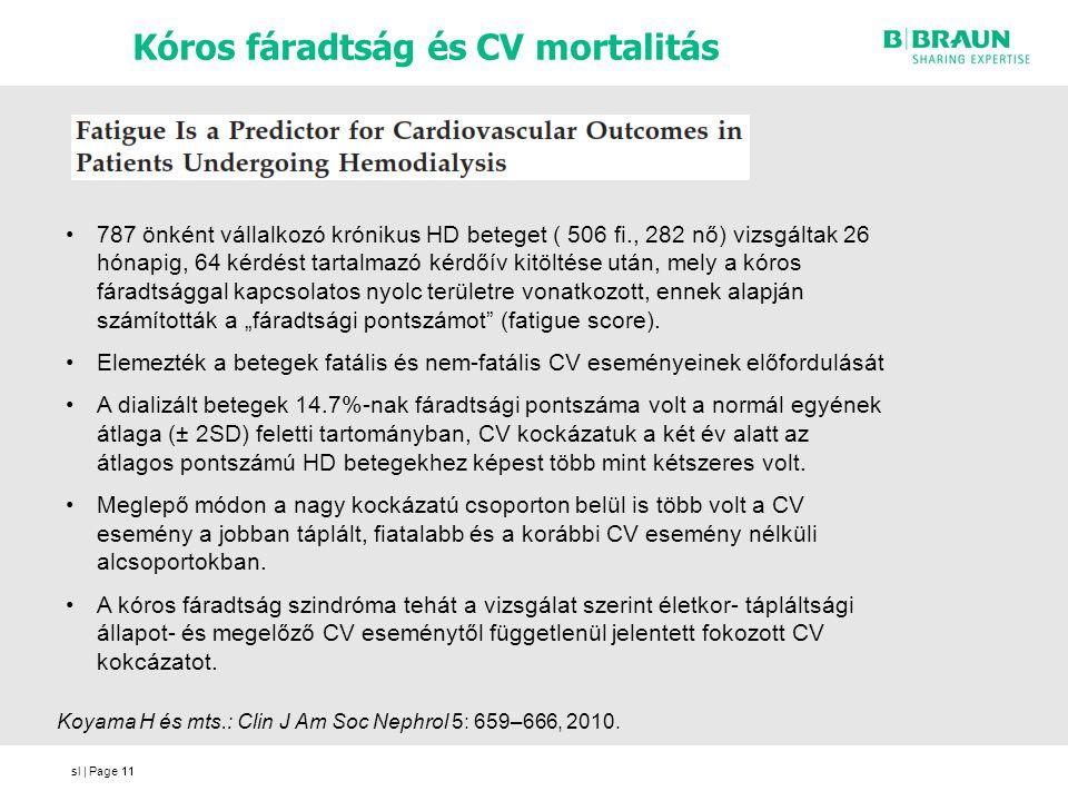 sl | Page11 Kóros fáradtság és CV mortalitás Koyama H és mts.: Clin J Am Soc Nephrol 5: 659–666, 2010. 787 önként vállalkozó krónikus HD beteget ( 506