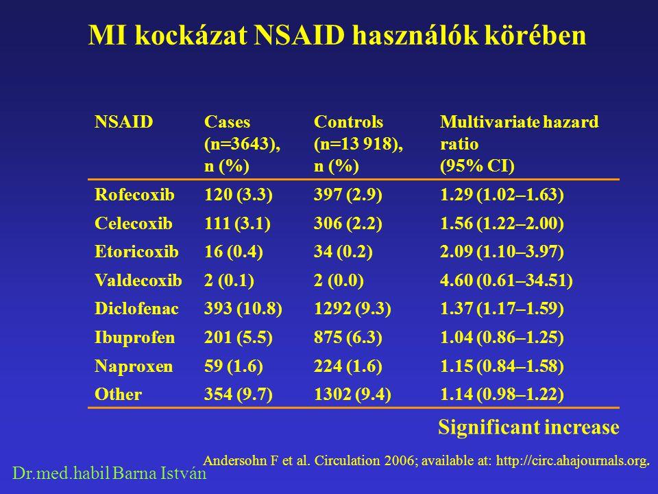 Dr.med.habil Barna István Andersohn F et al. Circulation 2006; available at: http://circ.ahajournals.org. NSAIDCases (n=3643), n (%) Controls (n=13 91