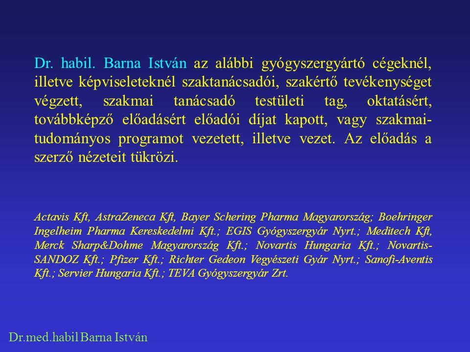 Dr.med.habil Barna István Dr. habil. Barna István az alábbi gyógyszergyártó cégeknél, illetve képviseleteknél szaktanácsadói, szakértő tevékenységet v