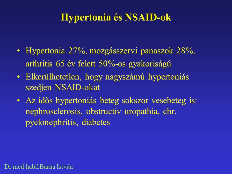 Dr.med.habil Barna István Hypertonia és NSAID-ok Hypertonia 27%, mozgásszervi panaszok 28%, arthritis 65 év felett 50%-os gyakoriságú Elkerülhetetlen,