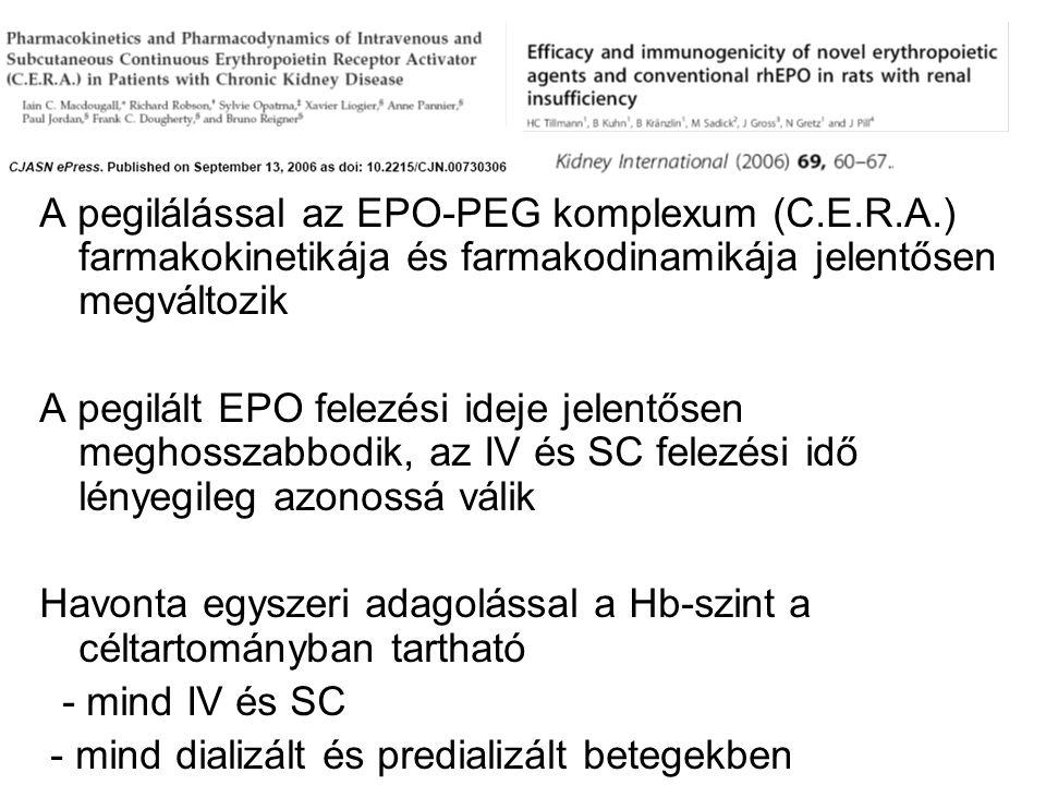 A pegilálással az EPO-PEG komplexum (C.E.R.A.) farmakokinetikája és farmakodinamikája jelentősen megváltozik A pegilált EPO felezési ideje jelentősen meghosszabbodik, az IV és SC felezési idő lényegileg azonossá válik Havonta egyszeri adagolással a Hb-szint a céltartományban tartható - mind IV és SC - mind dializált és predializált betegekben