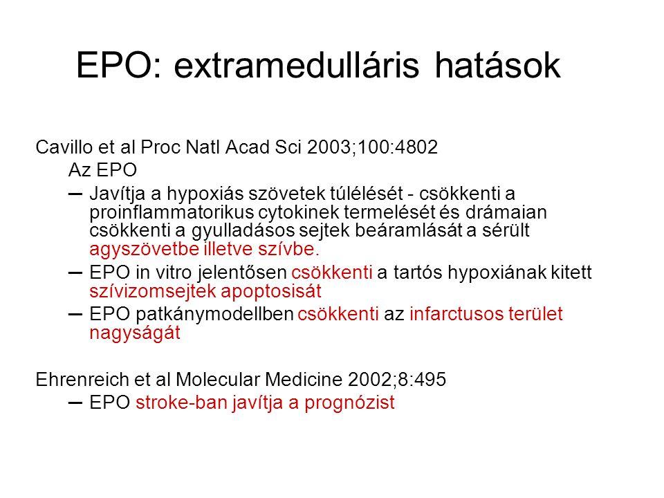 EPO: extramedulláris hatások Cavillo et al Proc Natl Acad Sci 2003;100:4802 Az EPO ─Javítja a hypoxiás szövetek túlélését - csökkenti a proinflammatorikus cytokinek termelését és drámaian csökkenti a gyulladásos sejtek beáramlását a sérült agyszövetbe illetve szívbe.