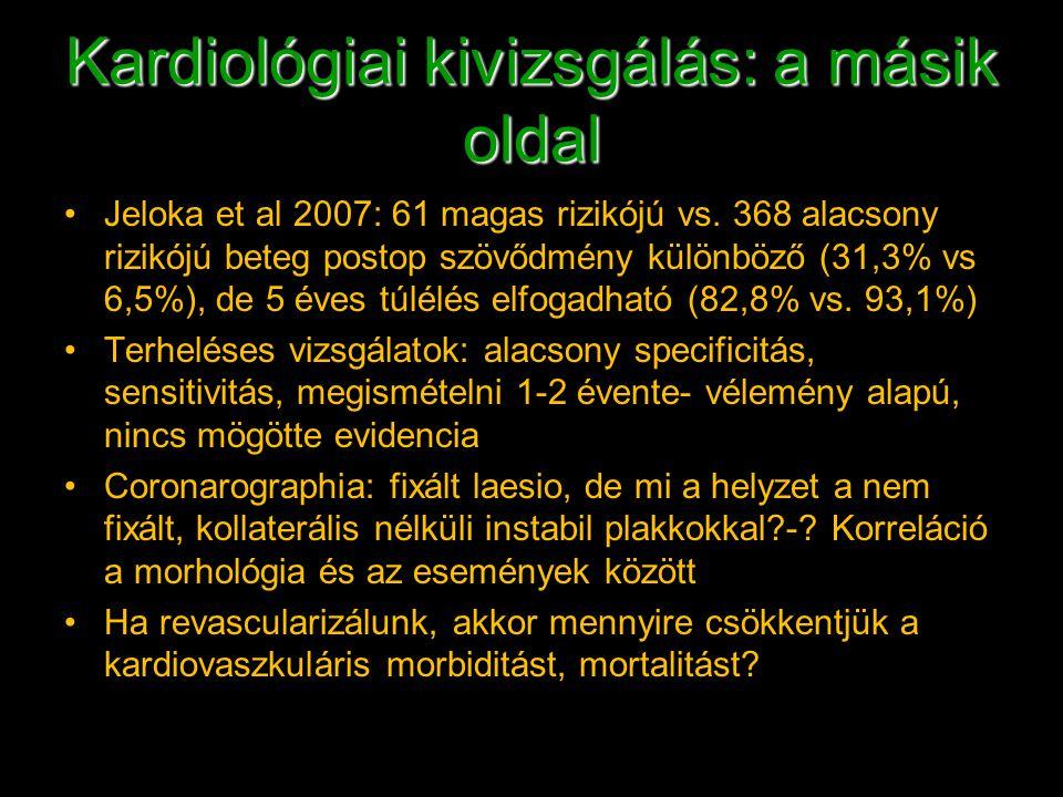 Kardiológiai kivizsgálás: a másik oldal Jeloka et al 2007: 61 magas rizikójú vs. 368 alacsony rizikójú beteg postop szövődmény különböző (31,3% vs 6,5