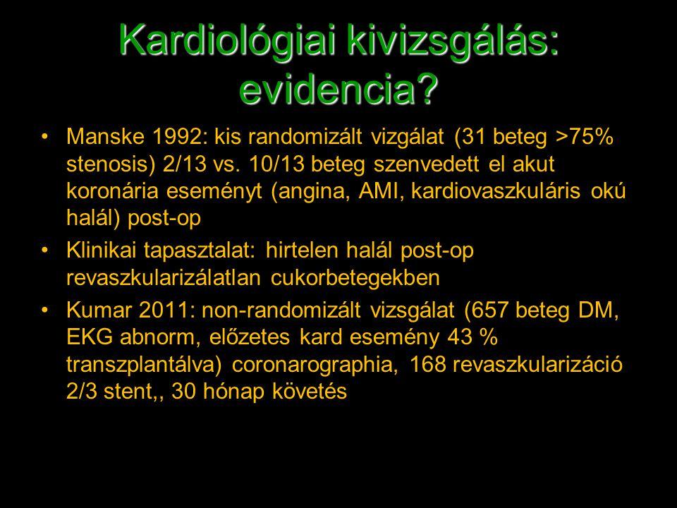 Kardiológiai kivizsgálás: evidencia? Manske 1992: kis randomizált vizgálat (31 beteg >75% stenosis) 2/13 vs. 10/13 beteg szenvedett el akut koronária