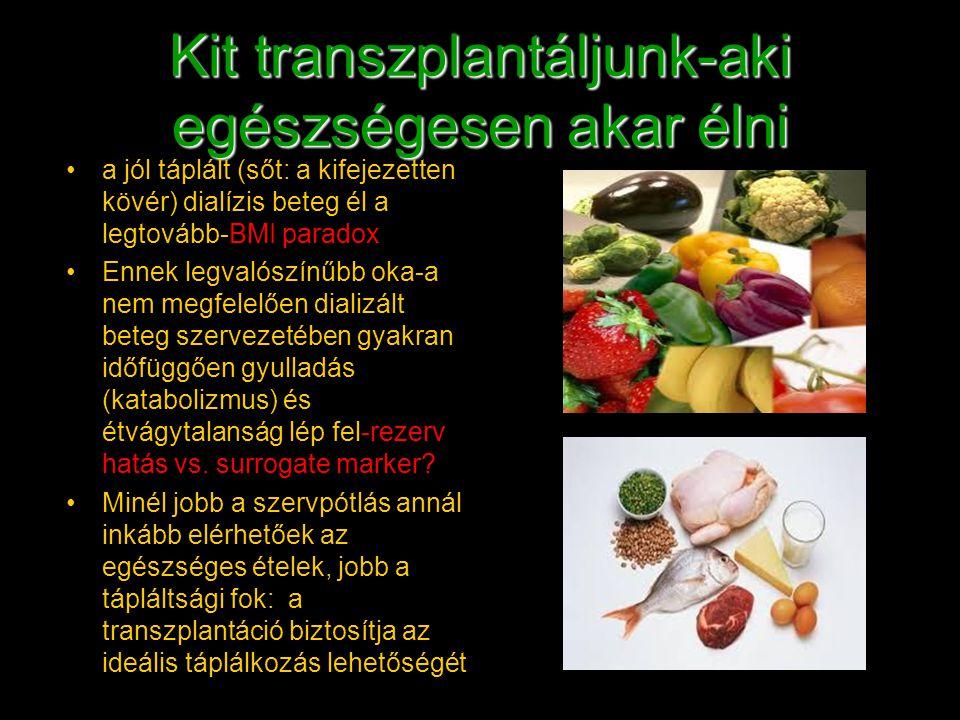 Kit transzplantáljunk-aki egészségesen akar élni a jól táplált (sőt: a kifejezetten kövér) dialízis beteg él a legtovább-BMI paradox Ennek legvalószín