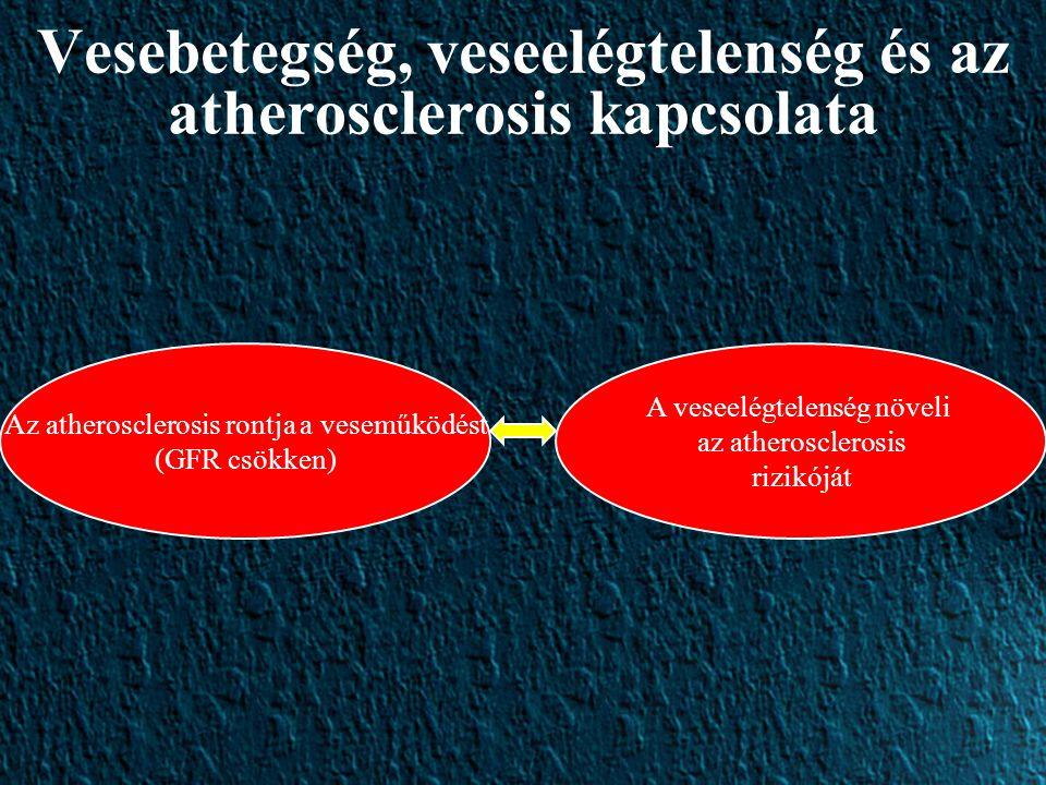 Az atherosclerosis és a vesebetegség szűrése  Boka/ kar index szűrés a cardiovascularis morbiditás és mortalitás predictora.