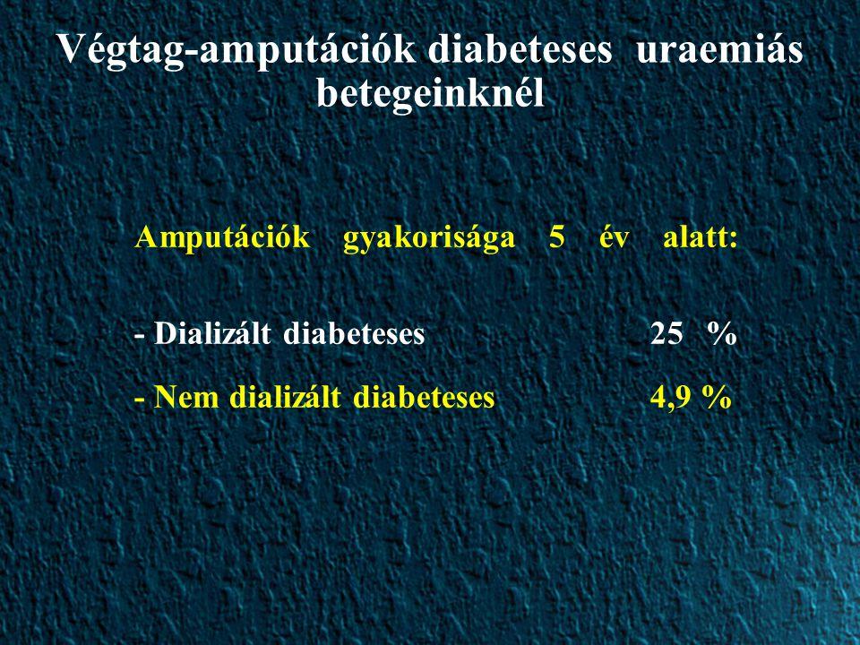 Végtag-amputációk diabeteses uraemiás betegeinknél Amputációk gyakorisága 5 év alatt: - Dializált diabeteses 25 % - Nem dializált diabeteses4,9 %