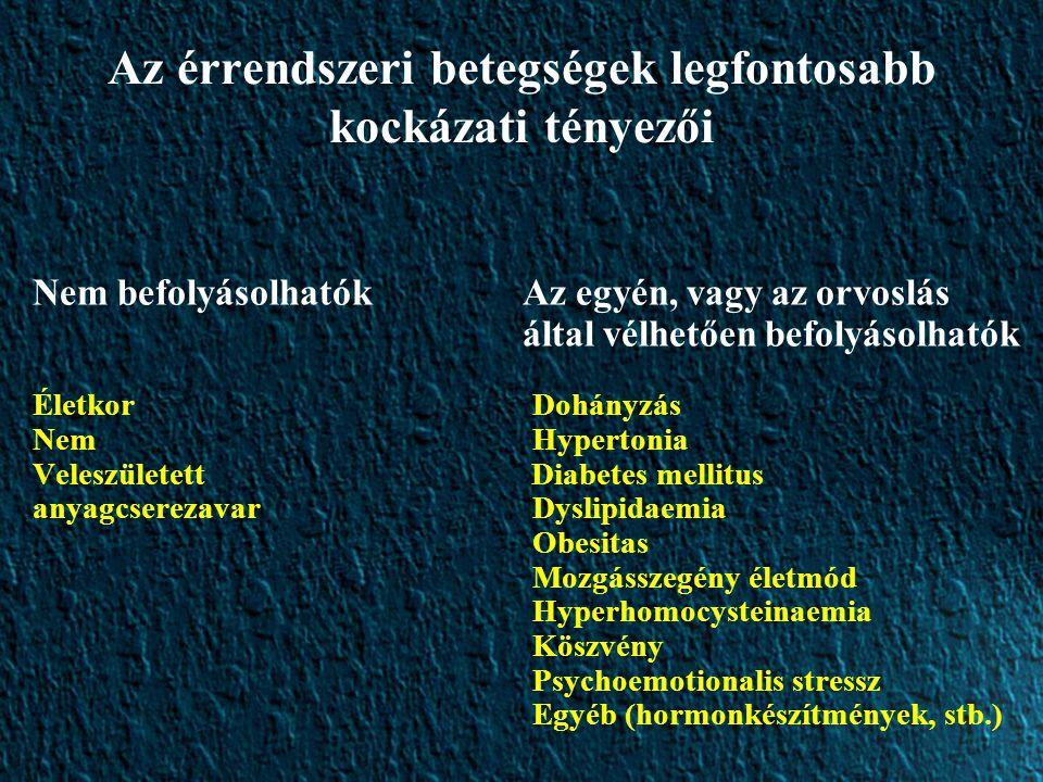 Az érrendszeri betegségek legfontosabb kockázati tényezői Nem befolyásolhatók Az egyén, vagy az orvoslás által vélhetően befolyásolhatók ÉletkorDohányzás NemHypertonia Veleszületett Diabetes mellitus anyagcserezavarDyslipidaemia Obesitas Mozgásszegény életmód Hyperhomocysteinaemia Köszvény Psychoemotionalis stressz Egyéb (hormonkészítmények, stb.)