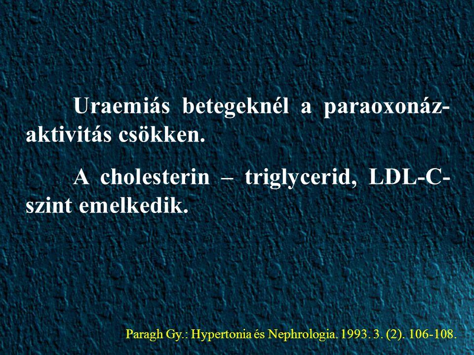 Uraemiás betegeknél a paraoxonáz- aktivitás csökken.