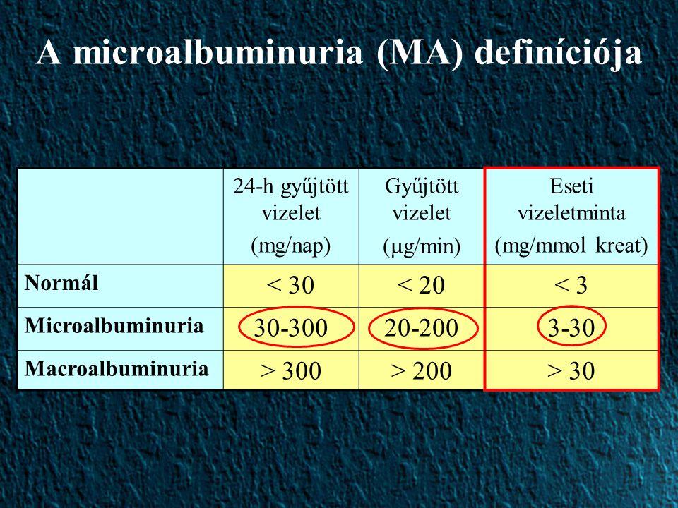 A microalbuminuria (MA) definíciója 24-h gyűjtött vizelet (mg/nap) Gyűjtött vizelet (  g/min) Eseti vizeletminta (mg/mmol kreat) Normál < 30< 20< 3 Microalbuminuria 30-30020-2003-30 Macroalbuminuria > 300> 200> 30