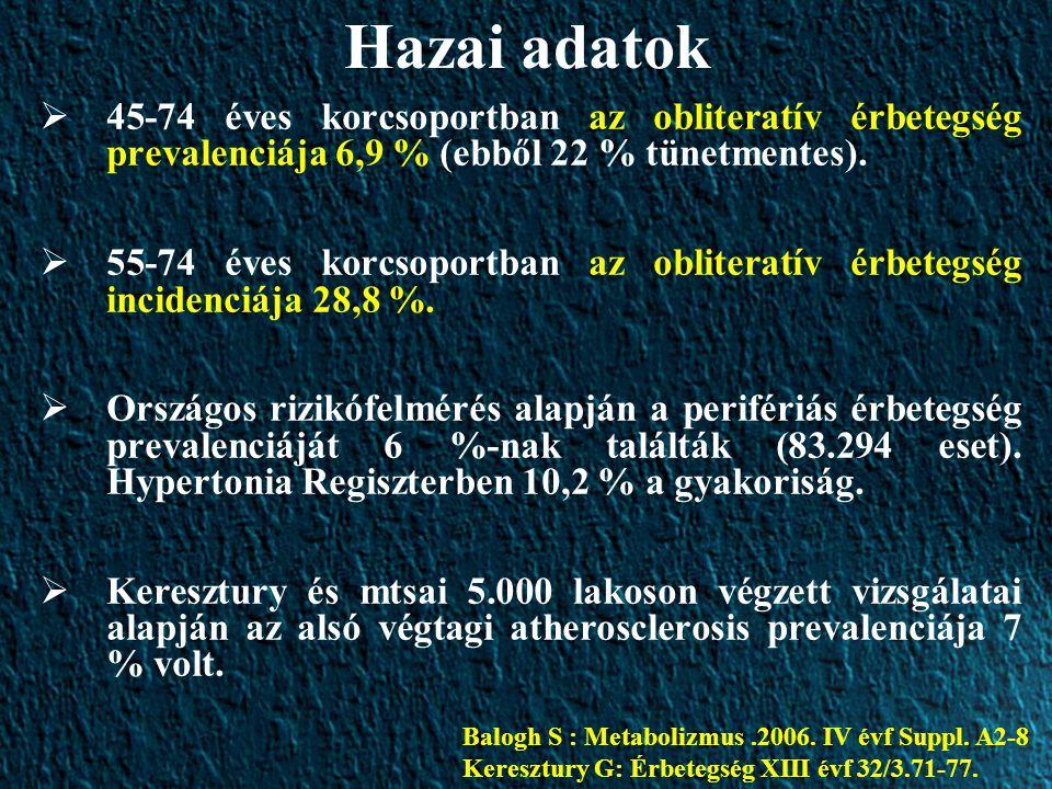 Hazai adatok  45-74 éves korcsoportban az obliteratív érbetegség prevalenciája 6,9 % (ebből 22 % tünetmentes).