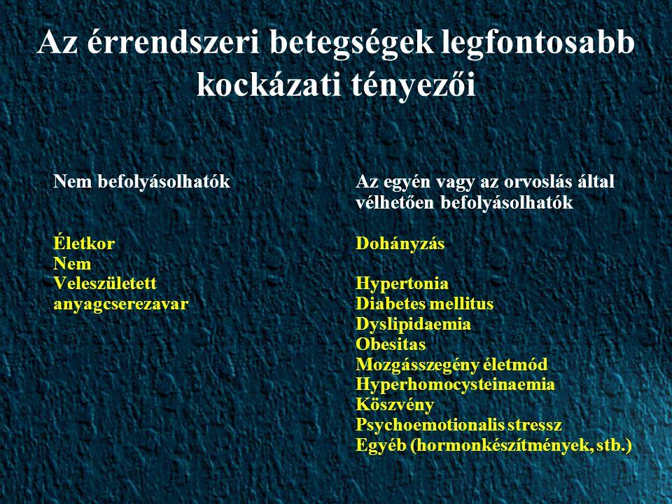 Az érrendszeri betegségek legfontosabb kockázati tényezői Nem befolyásolhatók Az egyén vagy az orvoslás által vélhetően befolyásolhatók ÉletkorDohányzás Nem VeleszületettHypertonia anyagcserezavarDiabetes mellitus Dyslipidaemia Obesitas Mozgásszegény életmód Hyperhomocysteinaemia Köszvény Psychoemotionalis stressz Egyéb (hormonkészítmények, stb.)