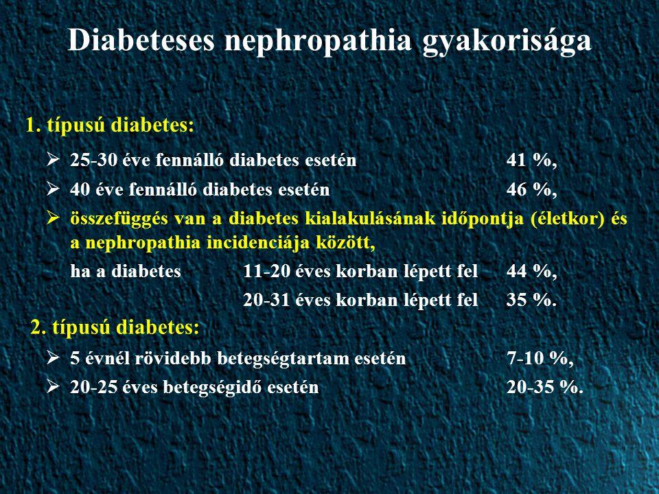 Diabeteses nephropathia gyakorisága  25-30 éve fennálló diabetes esetén41 %,  40 éve fennálló diabetes esetén46 %,  összefüggés van a diabetes kialakulásának időpontja (életkor) és a nephropathia incidenciája között, ha a diabetes11-20 éves korban lépett fel44 %, 20-31 éves korban lépett fel35 %.