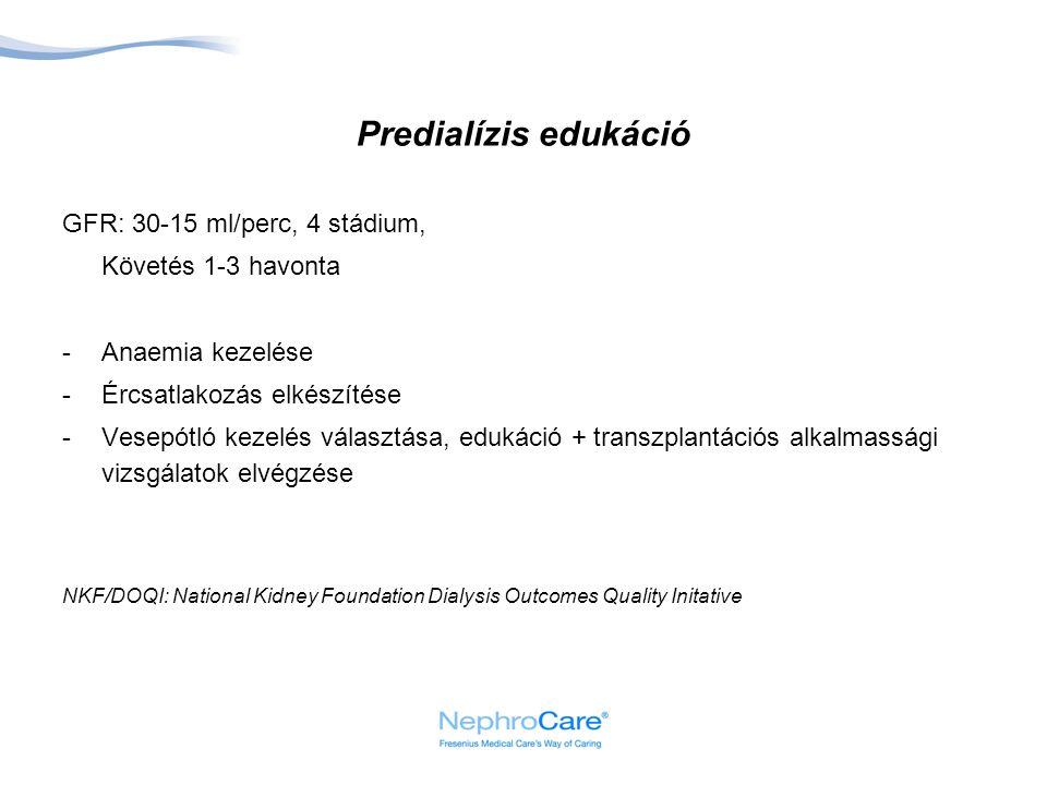 Predialízis edukáció GFR: 30-15 ml/perc, 4 stádium, Követés 1-3 havonta -Anaemia kezelése -Ércsatlakozás elkészítése -Vesepótló kezelés választása, edukáció + transzplantációs alkalmassági vizsgálatok elvégzése NKF/DOQI: National Kidney Foundation Dialysis Outcomes Quality Initative