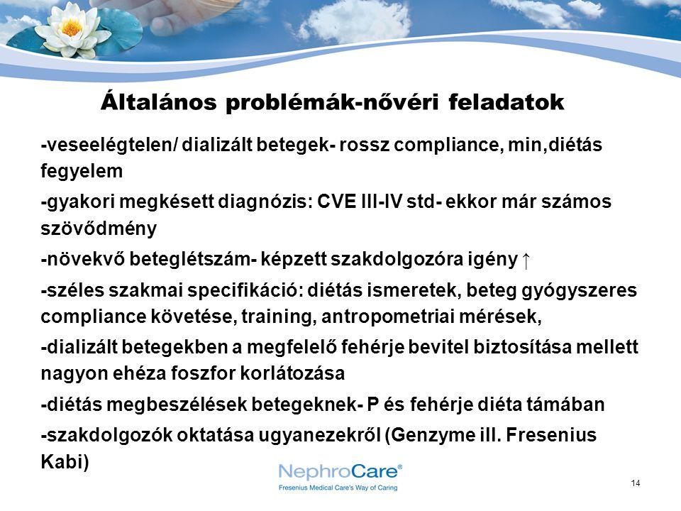14 Általános problémák-nővéri feladatok -veseelégtelen/ dializált betegek- rossz compliance, min,diétás fegyelem -gyakori megkésett diagnózis: CVE III