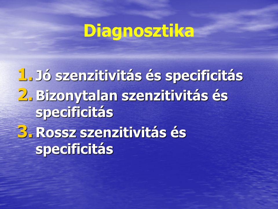 Diagnosztika 1. Jó szenzitivitás és specificitás 2. Bizonytalan szenzitivitás és specificitás 3. Rossz szenzitivitás és specificitás