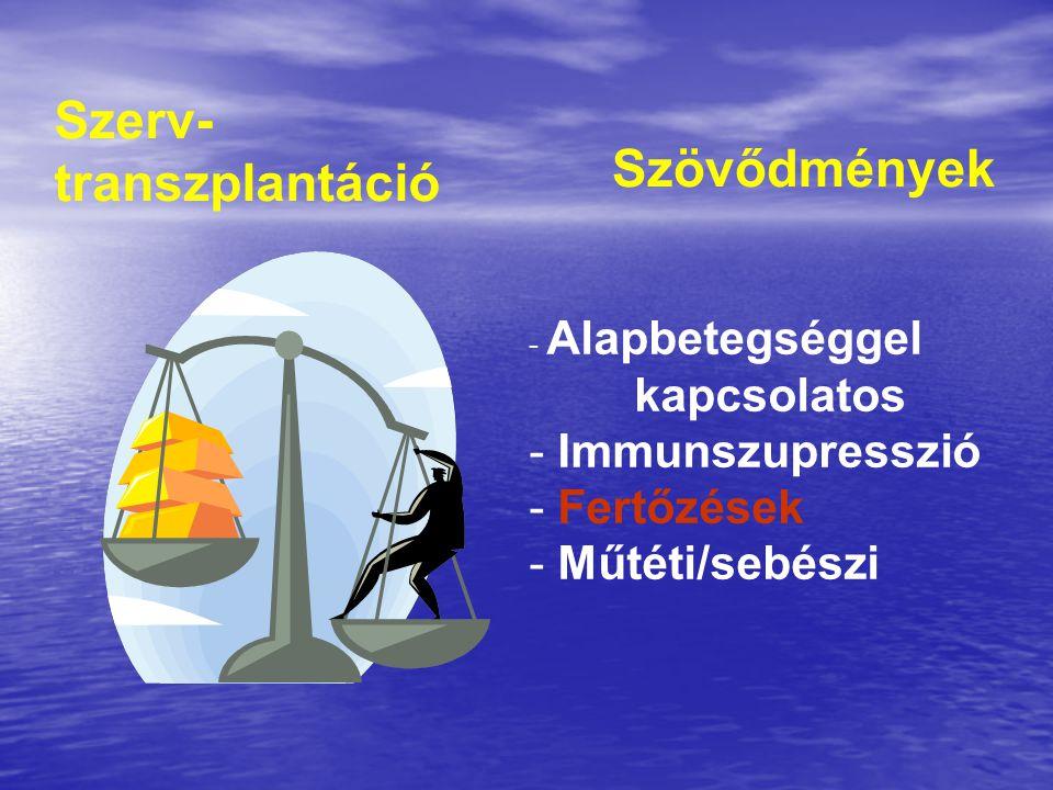 Szerv- transzplantáció Szövődmények - Alapbetegséggel kapcsolatos - Immunszupresszió - Fertőzések - Műtéti/sebészi