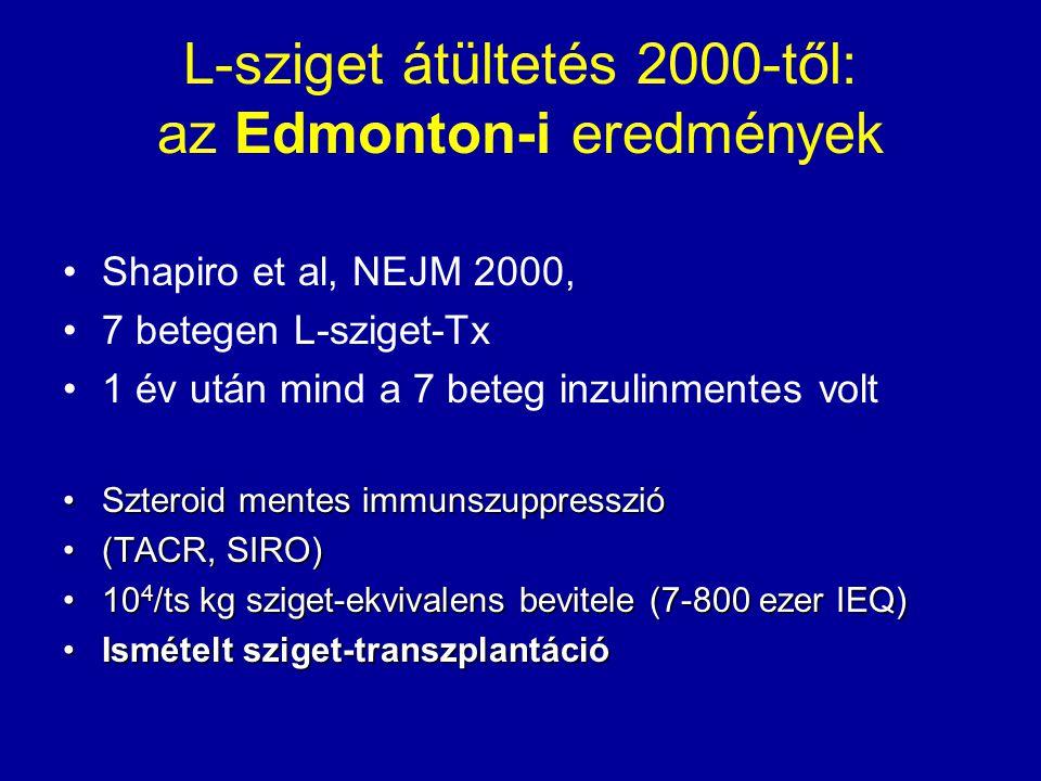 L-sziget átültetés 2000-től: az Edmonton-i eredmények Shapiro et al, NEJM 2000, 7 betegen L-sziget-Tx 1 év után mind a 7 beteg inzulinmentes volt Szte