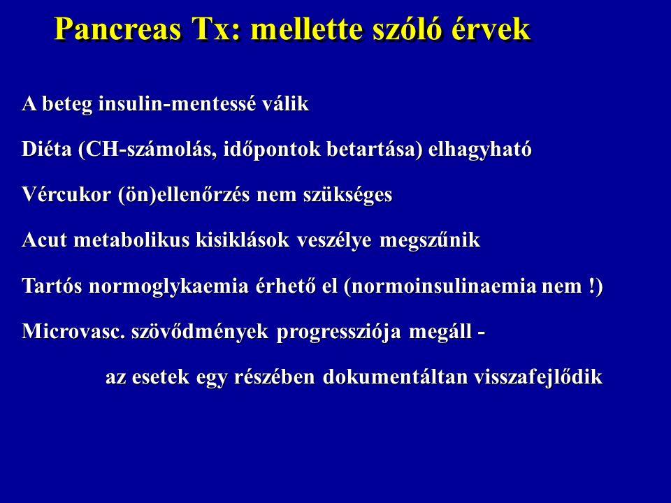 Pancreas Tx: mellette szóló érvek A beteg insulin-mentessé válik Diéta (CH-számolás, időpontok betartása) elhagyható Vércukor (ön)ellenőrzés nem szüks