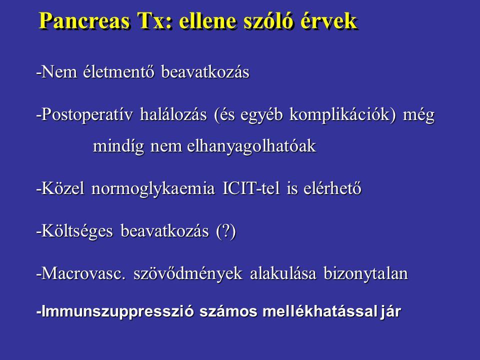 Pancreas Tx: ellene szóló érvek -Nem életmentő beavatkozás -Postoperatív halálozás (és egyéb komplikációk) még mindíg nem elhanyagolhatóak -Közel norm