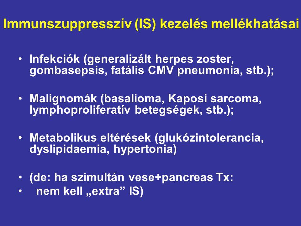 Immunszuppresszív (IS) kezelés mellékhatásai Infekciók (generalizált herpes zoster, gombasepsis, fatális CMV pneumonia, stb.); Malignomák (basalioma,