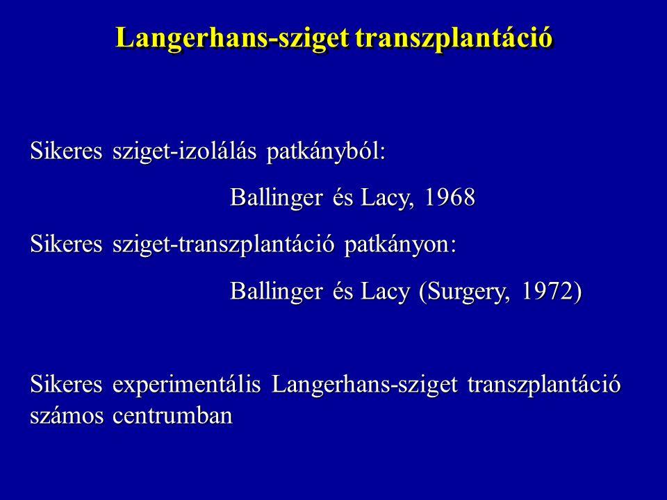 Langerhans-sziget Tx vs pancreas Tx A pancreasnak csupán 3%-a endokrín szövet L-Tx: csak endokrín sejtek bevitele történik Kis beavatkozás  szövődmények elhanyagolhatóak Donor-hiány megoldható (tenyésztés  szigetbank ?) Graft pretreatment ; graft immunizoláció Gyógyszeres immunszuppresszió (esetleg) mellőzhető