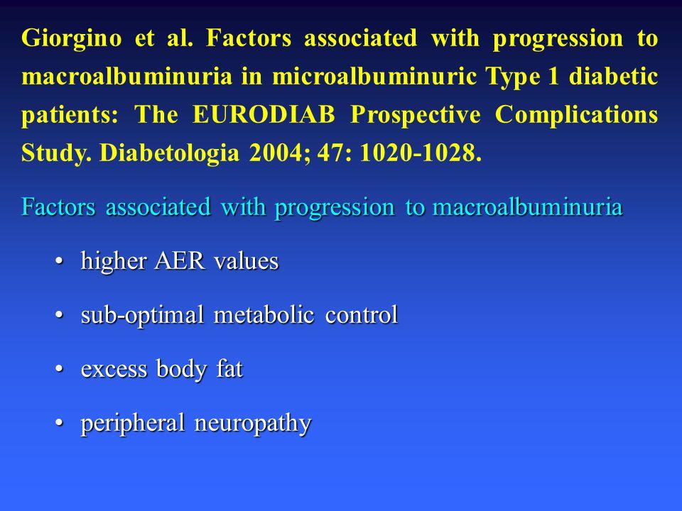 Giorgino et al. Factors associated with progression to macroalbuminuria in microalbuminuric Type 1 diabetic patients: The EURODIAB Prospective Complic
